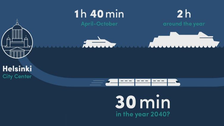 Helsingin ja Tallinnan välisen tunnelin hintalappu jopa 20 miljardia