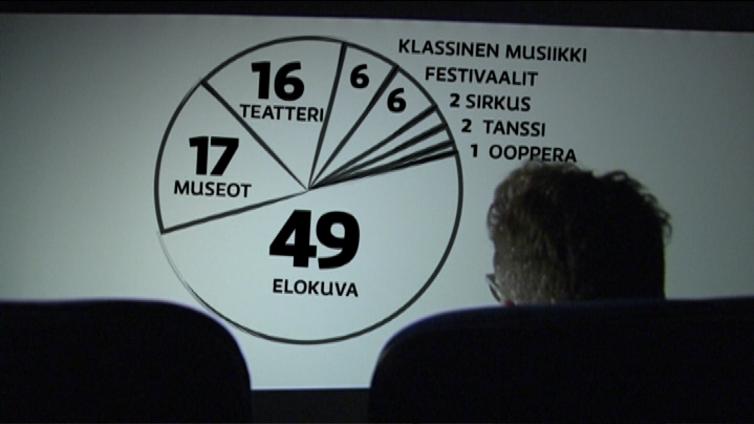 Elokuva uppoaa suomalaisiin - oopperassa käy harva