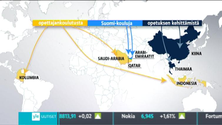 Suomalainen koulu on levinnyt Malesiaan, Kolumbiaan ja Qatariin
